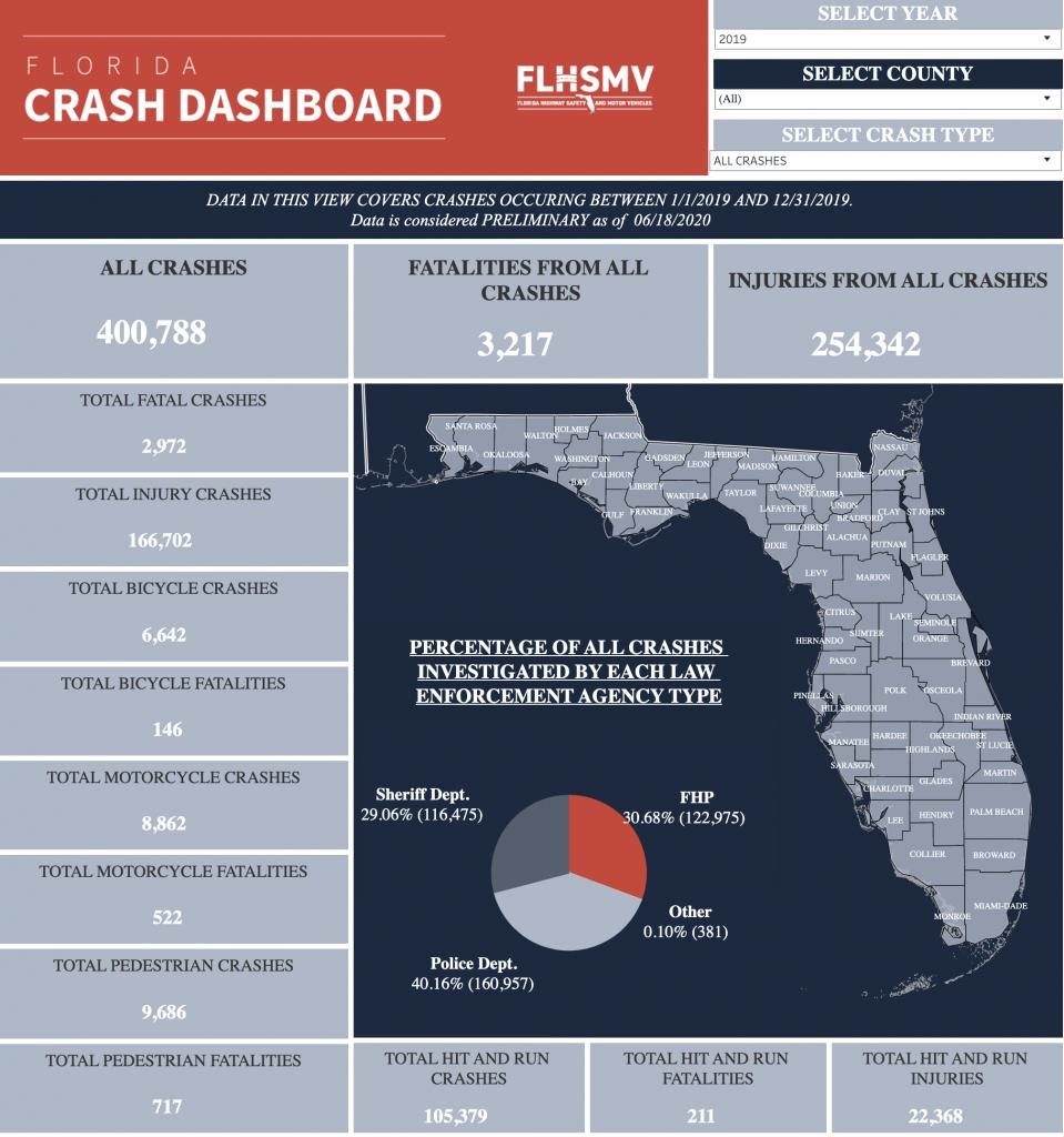 Florida Car Accident Lawyers, Personal Injury Lawyers | Sawan & Sawan LLC | 419-900-0955